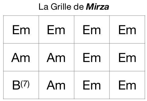Grille mirza